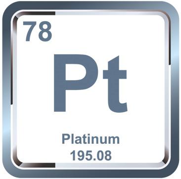 Das Element Platin