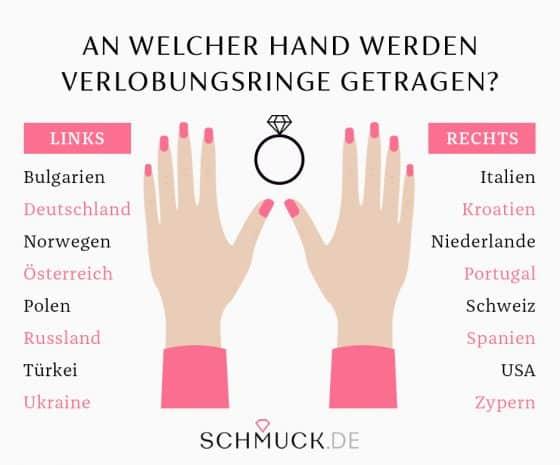 Verlobungsringe an welcher Hand