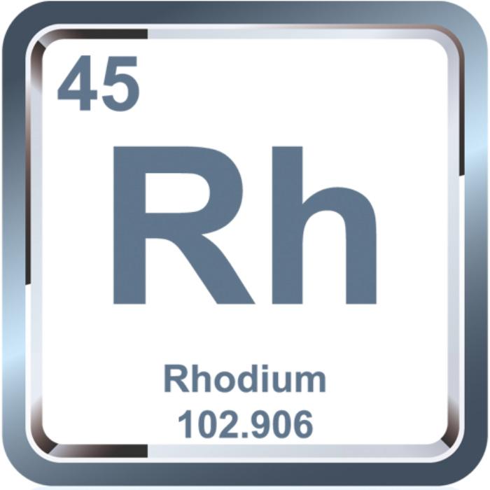 Das Element Rhodium