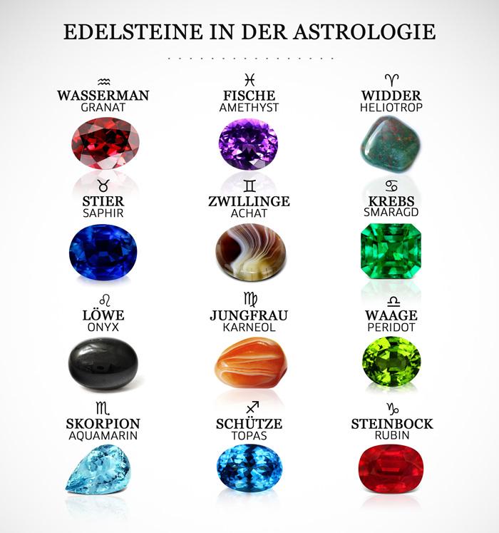 Edelsteine in der Astrologie