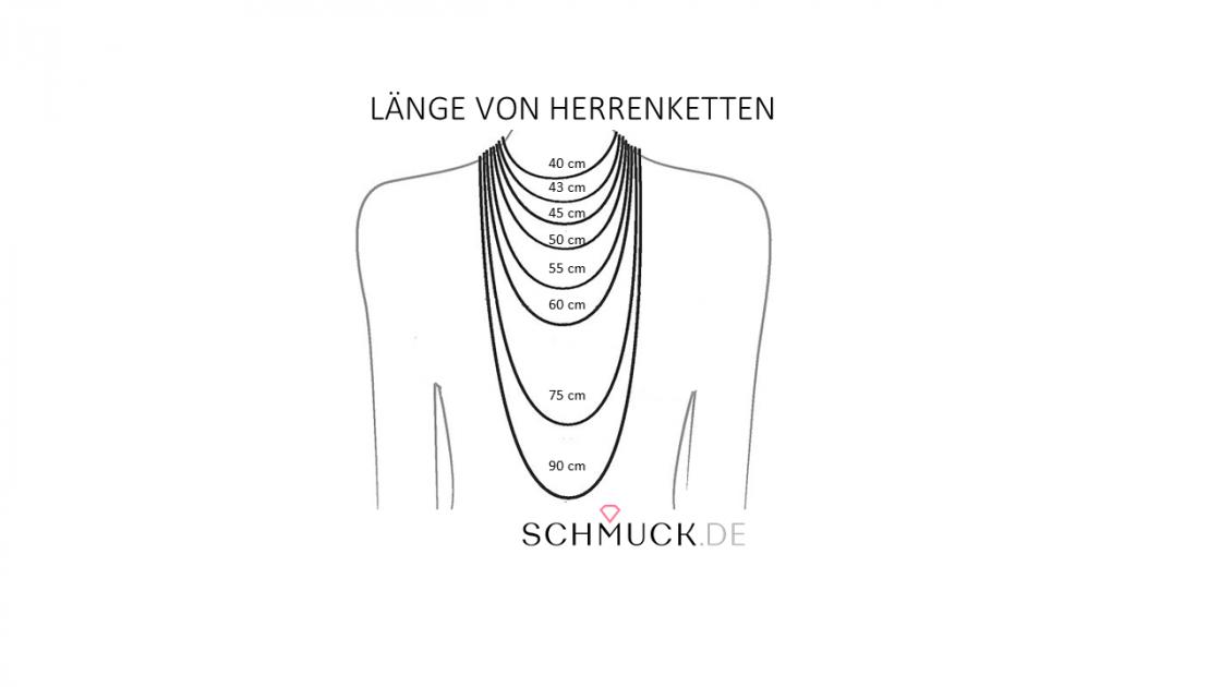 Übersicht über verschiedene Längen von Herrenketten (Grafik: schmuck.de)